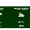 ウィンブルドン2016/7/4の天気予報と錦織 土居の試合予定放送時間
