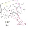 【Unity2D】アクションでスクロール速度の異なる背景を実装する