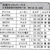 ハイスコア集計店マッピングプロジェクト マイコンベーシックマガジン1984年8月号
