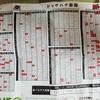 平成29年9月度 神奈川県央地区 パチンコパチスロ打ったほうがいい店ランキング