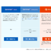 【Office365】【Yammer】Yammer Enterprise のアクティブ化