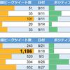 TOKIO仲いいなぁ:8月15日の山口君解散発言への大量ツイートとは?