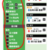 【応用編】コート振り分けアプリ 2018年8月のアップデート (5/5)