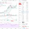 NIO新型車発表で株価上昇!仮想通貨市場暴落!等、本日の相場トピック