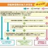 埼玉県で自転車保険の加入義務化。どのように対応すればいいですか?