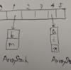 OpenDataStructures第5章を自分用にまとめる(ハッシュテーブル)