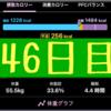 実録!ずぼらダイエット46日目