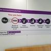 ファーストクラス世界一周航空券JGC修行10-1 ロンドン ヒースロー空港 ブリティッシュ・エアウェイズ ファーストクラスラウンジ