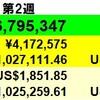 491万円増!】投資状況 2021年4月第2週