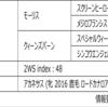 POG2020-2021ドラフト対策 No.196 イグジットスルー