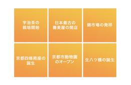 【KYOTO SIDEクイズ】次の京都の事柄を古い順にお選び下さい!