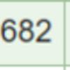 ヒューマンクリエイションホールディングス(7361)を買った