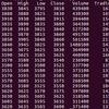 Pythonで機械学習を使った株価予測のコードを書こう