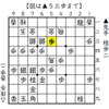 昭和が遺した棋書【3選】