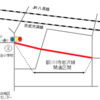埼玉県飯能市 川寺岩沢線の一部区間の供用を開始