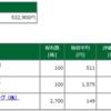 保有株含み損益 -2017.5.19