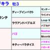 【土曜日の注目馬】2019/6/29(土)