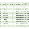 放牧・育成馬近況(9月/第2週)