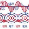 電磁波(electromagnetic wave) 電場と磁場の変化を伝搬する波(波動) 光や電波は、電磁波の一種
