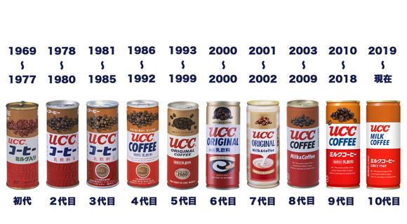 世界初の缶コーヒー「UCCミルクコーヒー」が50年以上愛される理由