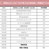 ソーゲン生誕(1/2) 早稲田アイドルフェスティバルVol.6 ~162~