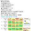 【地震予知】磁気ロジックでは国内危険度は5月31日がL6(要警戒)・6月1日がL5(警戒)・6月2~3日がL4(要注意)!5月31~6月2日まではmaxM7+の可能性も!!地磁気の乱れが『南海トラフ地震』などの大地震のトリガーに!?