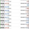 【 9月 23日】FX自動売買記録:ユーロドル