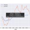 株式 日次損益 2021-05-07