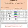 九州アイドルまつり 5月