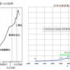 日本の適正人口を考える