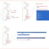 BeautifulSoupの隣接ノード取得系のメソッドのまとめ および 他(コメント取得やテキスト取得、SoupStrainer)