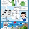 illustrator講座お勧めスクール!渋谷で1日完結のリーズナブルな講座☆
