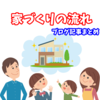 家づくりの流れとブログ記事まとめ