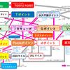 【2021年4月改訂】ポイ活路線図~ポイントは交換が命~