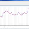 過去のチャートを確認したいのに勝手に最新のチャートに戻る現象