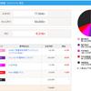iDeCo(イデコ)の投資経過~10月