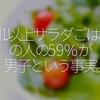 116食目「週1以上サラダごはんの人の59%が男子という事実。」