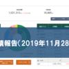 【松井証券の投信工房】運用実績報告(2019年11月28日現在)【順調に推移】
