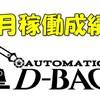 AUTO D-BAC(オートD-BAC)9月の成績 +2,380,794GC(約220,032円)でした。