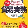 東京海上日動火災保険がブロックチェーンによる貿易保険の実証実験を開始