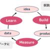 """""""体系的"""" に開発サイクルを回して """"効果的"""" に学びを得るには"""