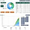 松井証券の「投信工房」で毎日500円積立の記録― 1ヶ月目(2017年5月)の記録