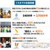 日本人の私たちが、世界の貧しい子どもたちに今すぐできること