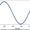 Igorにおける作業効率をあげる part1(グラフスタイルマクロ:同じようなグラフを複数作成)