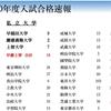 本庄東2018年大学合格実績掲載開始