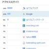 このブログのアクセス解析を気にしてみました。