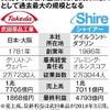 武田薬品、史上最大の買収なるか