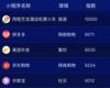 WeChatミニプログラム最新ランキングTOP5!キャプチャ付き解説