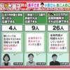 【テレ朝 モーニングショー】眞子さま小室さんの結婚アンケート。賛成が42人?