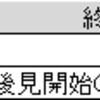 民法 「委任契約」 ~宅建試験勉強~